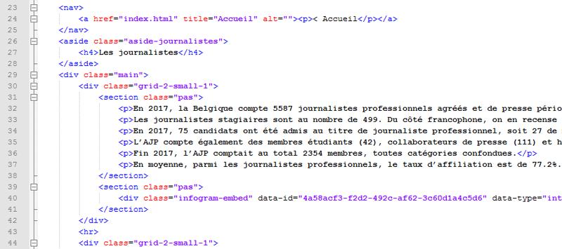 Assimiler les bases du codage HTML et CSS